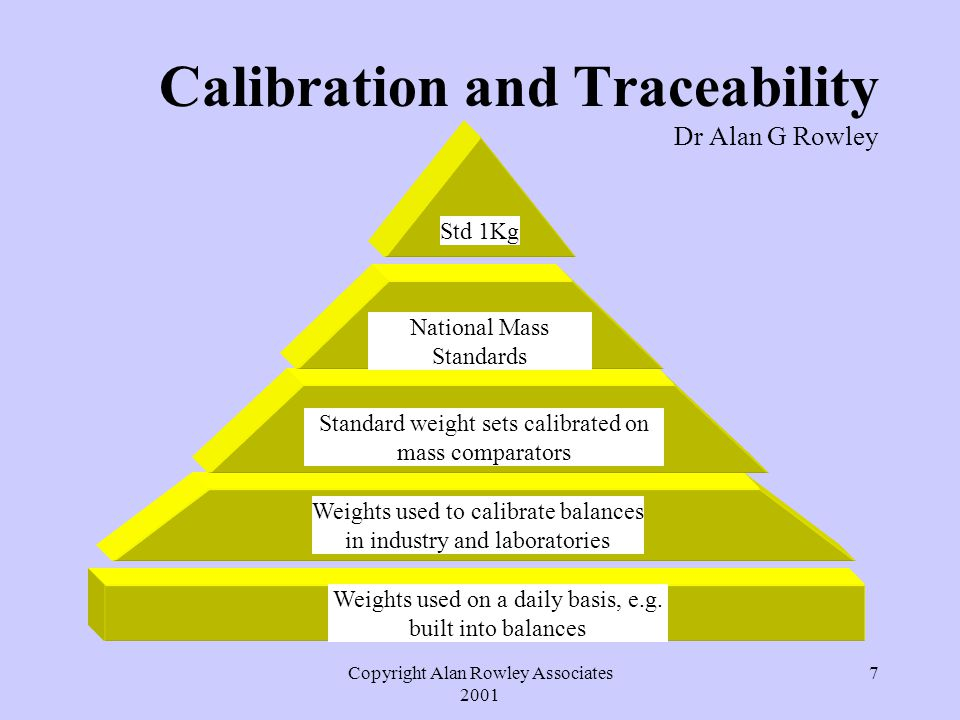 Copyright Alan Rowley Associates 2001 8 Calibration and Traceability Dr Alan G Rowley Traceability In chemical measurements the ultimate traceability is to the mole.