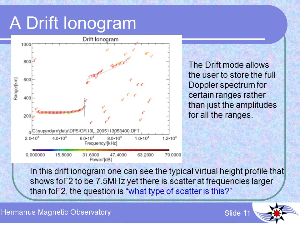 Slide 11 A Drift Ionogram The Drift mode allows the user to store the full Doppler spectrum for certain ranges rather than just the amplitudes for all