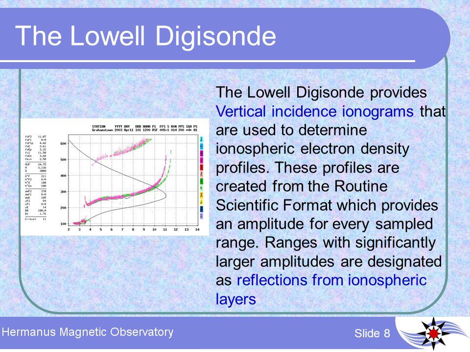 Slide 9 How does the Digisonde work.