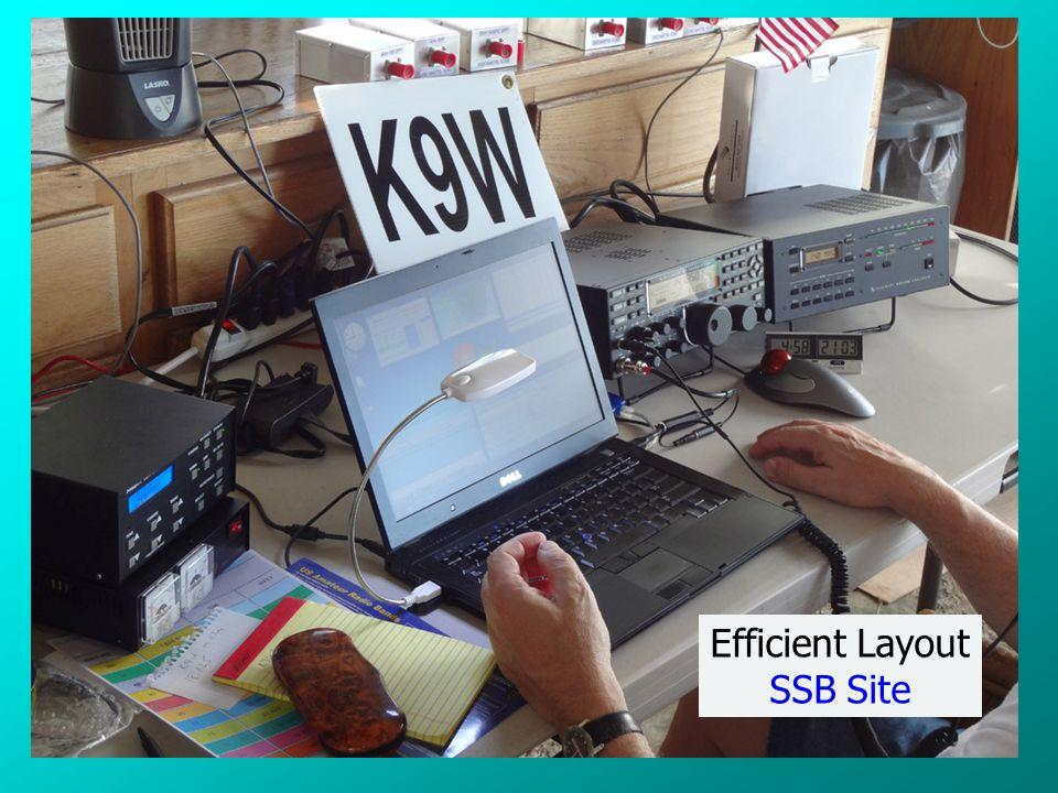 Efficient Layout SSB Site