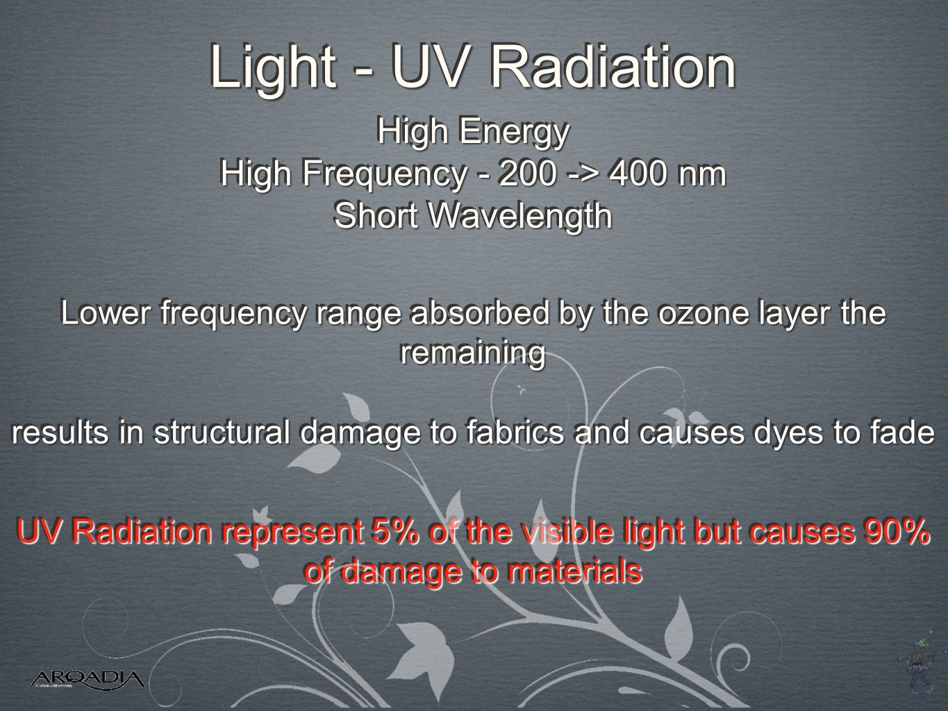 Light - UV Radiation High Energy High Frequency - 200 -> 400 nm Short Wavelength High Energy High Frequency - 200 -> 400 nm Short Wavelength UV Radiat