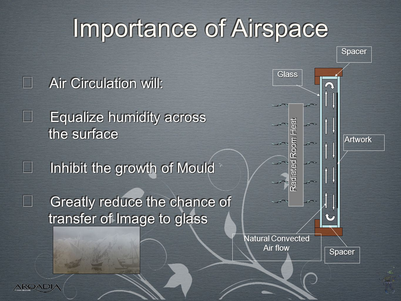 Importance of Airspace Radiated Room Heat Spacer Spacer Natural Convected Air flow Glass Artwork ★ Air Circulation will: ★ Equalize humidity across th