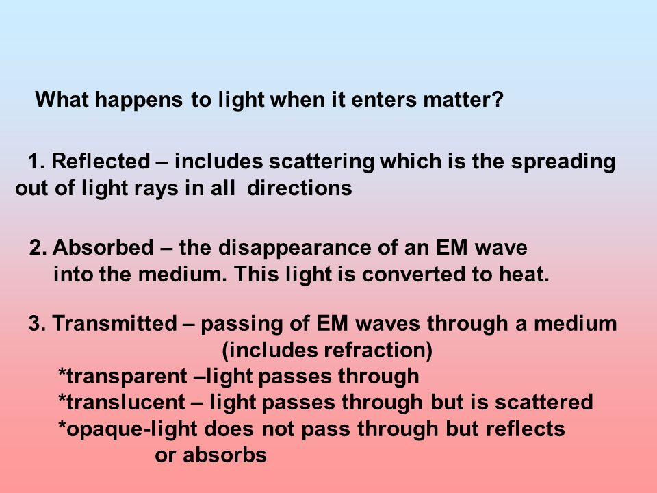 What happens to light when it enters matter. 3.
