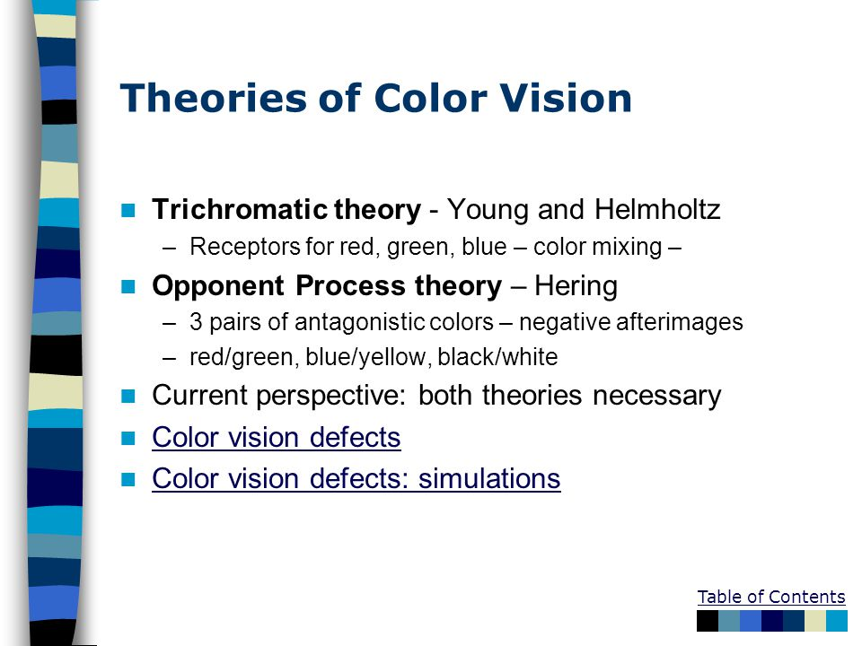 Table of Contents Theories of Color Vision Trichromatic theory - Young and Helmholtz –Receptors for red, green, blue – color mixing – Opponent Process theory – Hering –3 pairs of antagonistic colors – negative afterimages –red/green, blue/yellow, black/white Current perspective: both theories necessary Color vision defects Color vision defects: simulations