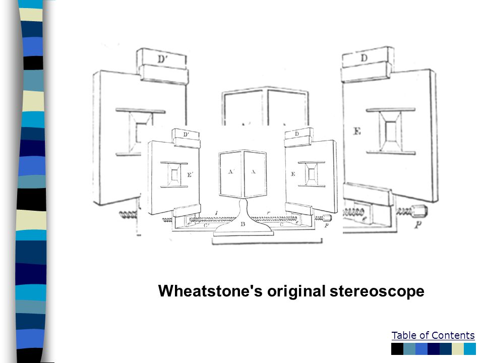 Table of Contents Wheatstone's original stereoscope