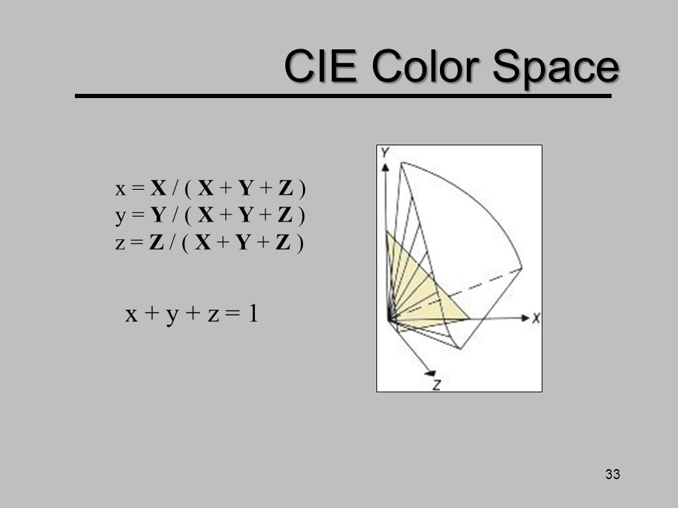 32 CIE Color Space ( X, Y, Z ) represents an imaginary basis that does not correspond to what we see Define the normalized coordinates: x = X / ( X +