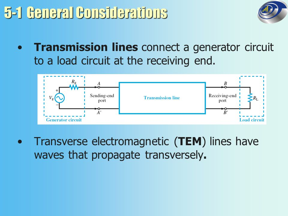 5-2 Lumped-Element Model Transmission lines can be represented by a lumped-element circuit model.