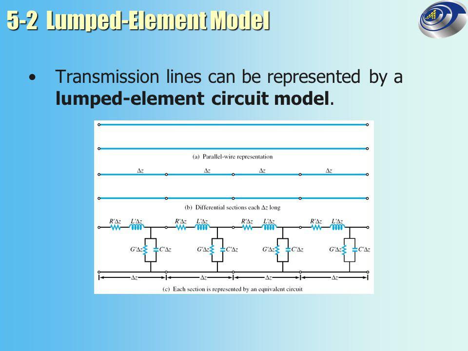 5-2 Lumped-Element Model Lumped-element circuit model consists 4 transmission line parameters: 1.R'  (Ω/m) 2.L'  (H/m) 3.G'  (S/m) 4.C'  (F/m)