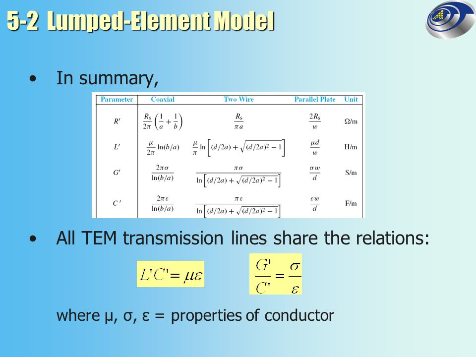 5-3 Transmission-Line Equations Transmission line equations in phasor form is given as