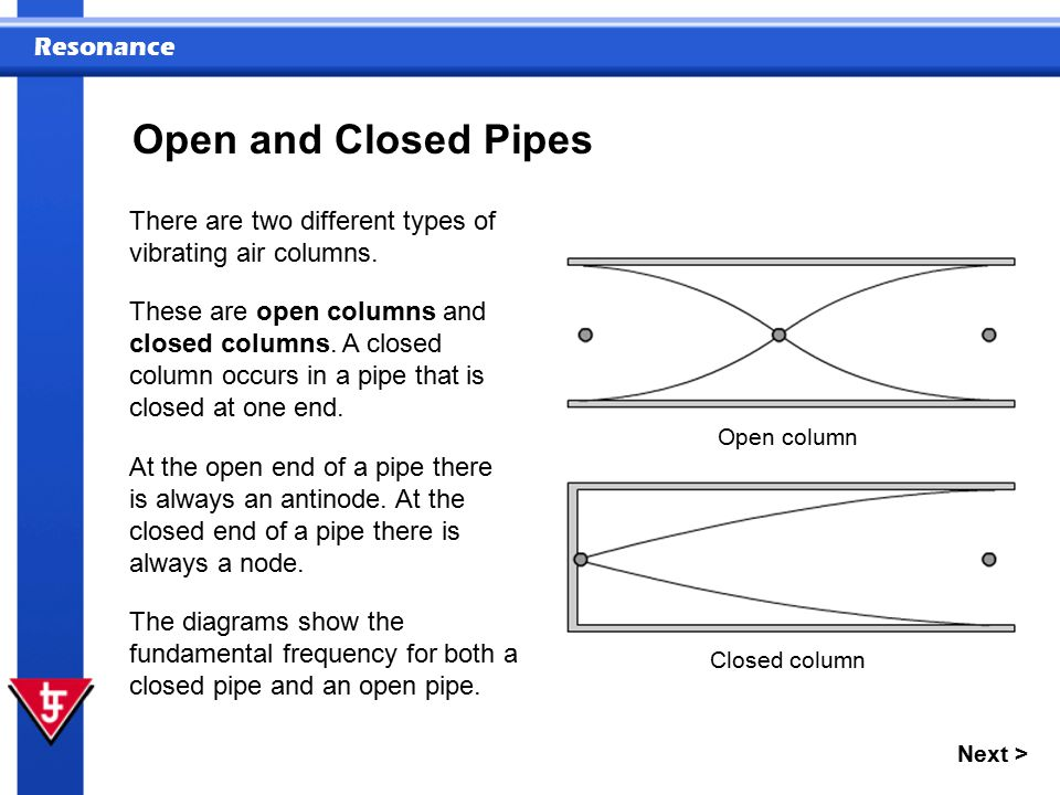 Resonance Next > Harmonics of Open Pipes If we extend the pattern for open pipes we see a similar pattern of harmonics as we did with strings.