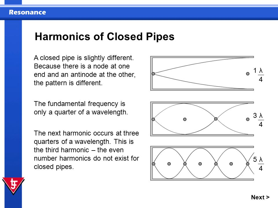 Resonance Next > Harmonics of Closed Pipes A closed pipe is slightly different. Because there is a node at one end and an antinode at the other, the p