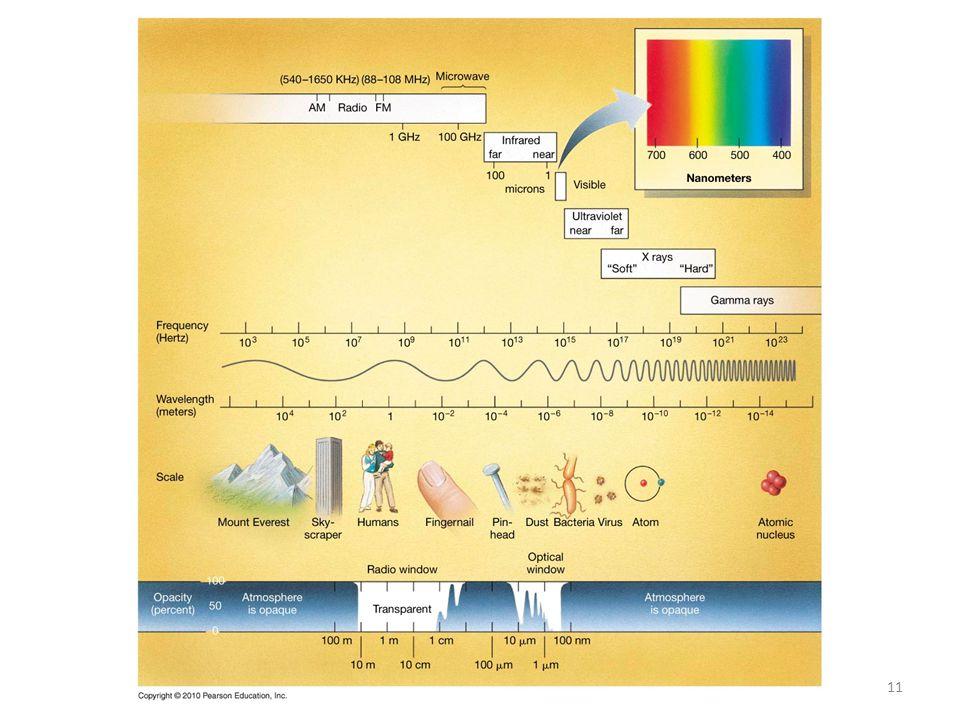 ASTR 101-3, FALL 201011