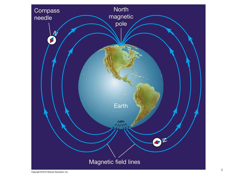 a) radius.b) mass. c) magnetic field. d) temperature.