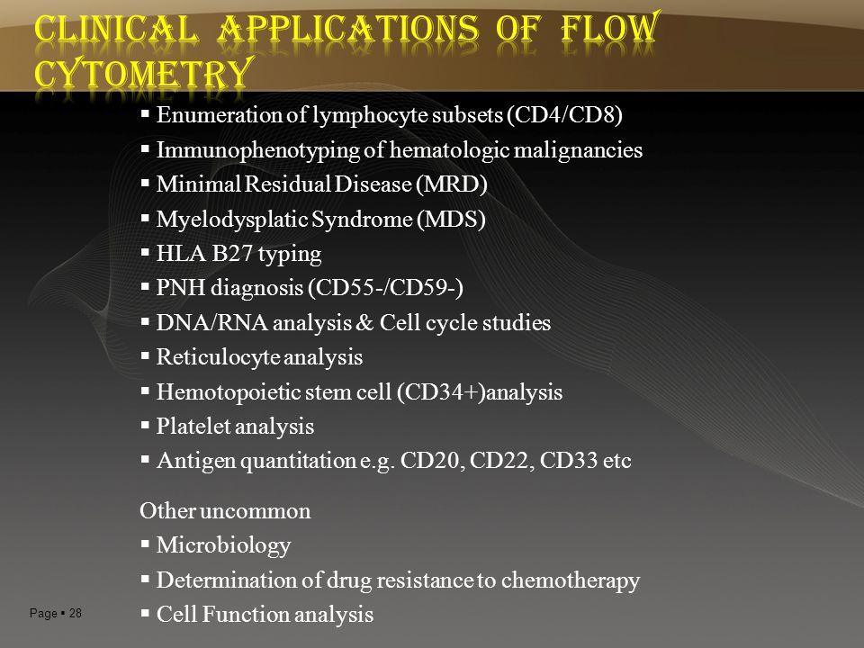 Page  28  Enumeration of lymphocyte subsets (CD4/CD8)  Immunophenotyping of hematologic malignancies  Minimal Residual Disease (MRD)  Myelodyspla