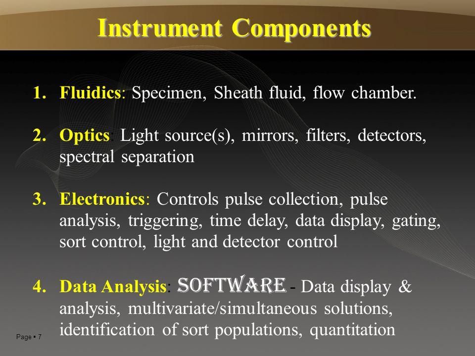 Page  7 1.Fluidics: Specimen, Sheath fluid, flow chamber. 2.Optics: Light source(s), mirrors, filters, detectors, spectral separation 3.Electronics: