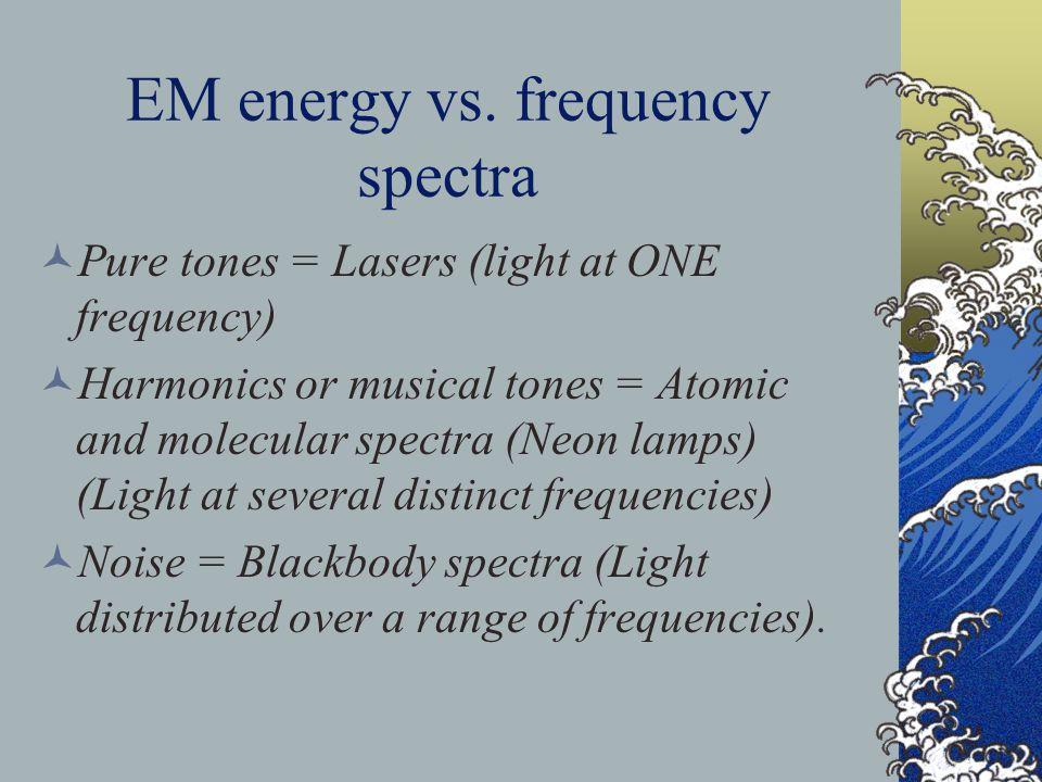 EM energy vs.