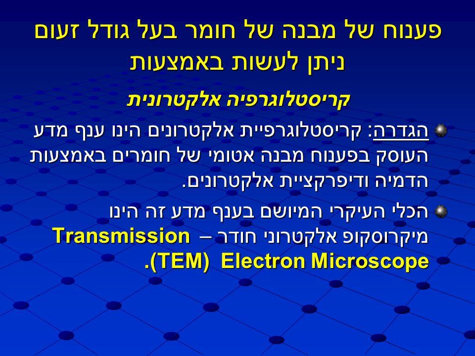 פענוח של מבנה של חומר בעל גודל זעום ניתן לעשות באמצעות קריסטלוגרפיה אלקטרונית הגדרה: קריסטלוגרפיית אלקטרונים הינו ענף מדע העוסק בפענוח מבנה אטומי של ח
