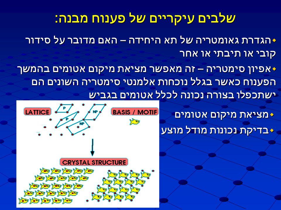 שלבים עיקריים של פענוח מבנה:  הגדרת גאומטריה של תא היחידה – האם מדובר על סידור קובי או תיבתי או אחר  אפיון סימטריה – זה מאפשר מציאת מיקום אטומים בהמ