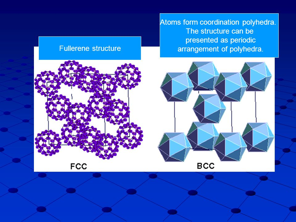 Fullerene structure Atoms form coordination polyhedra.