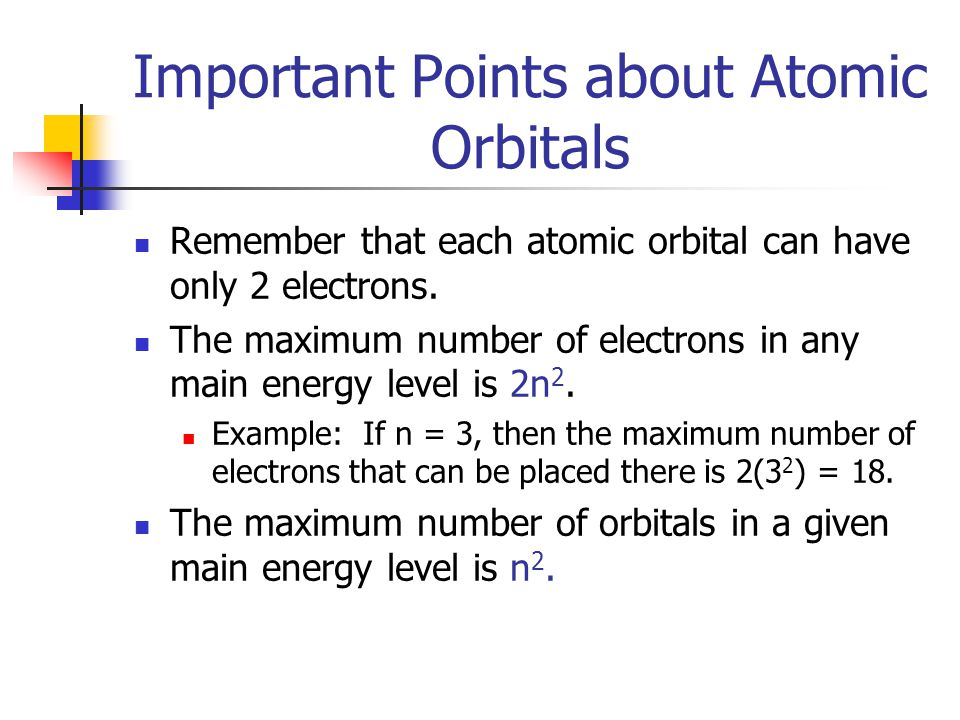 Important Points about Atomic Orbitals Remember that each atomic orbital can have only 2 electrons.