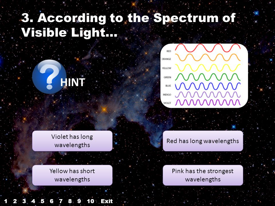 3. According to the Spectrum of Visible Light… HINT Violet has long wavelengths Violet has long wavelengths Yellow has short wavelengths Yellow has sh
