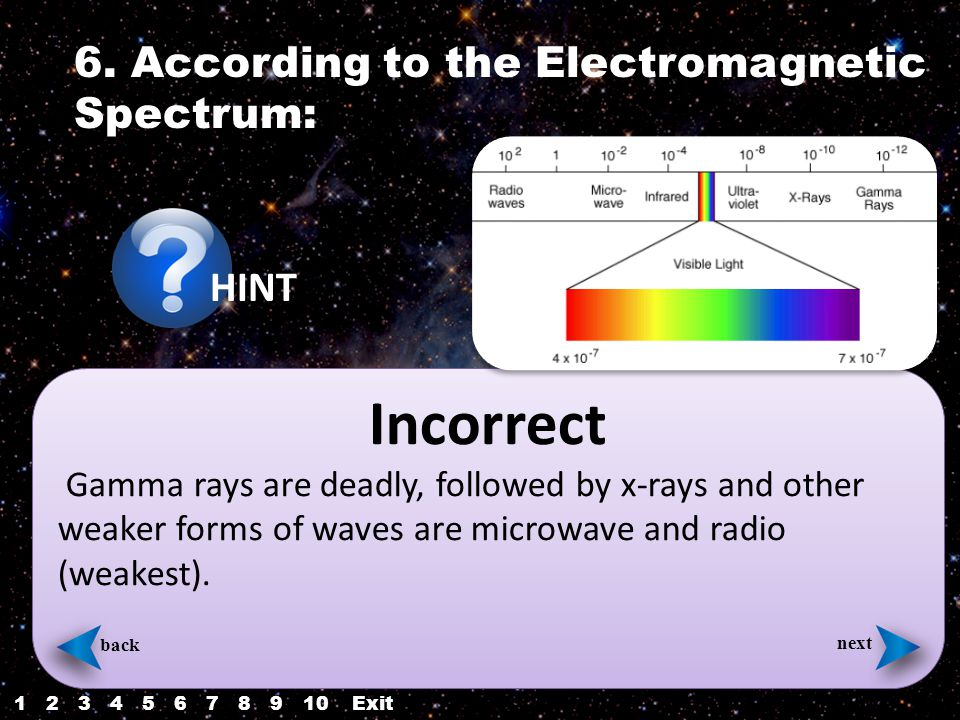 Incorrect Gamma rays are deadly, followed by x-rays and other weaker forms of waves are microwave and radio (weakest).