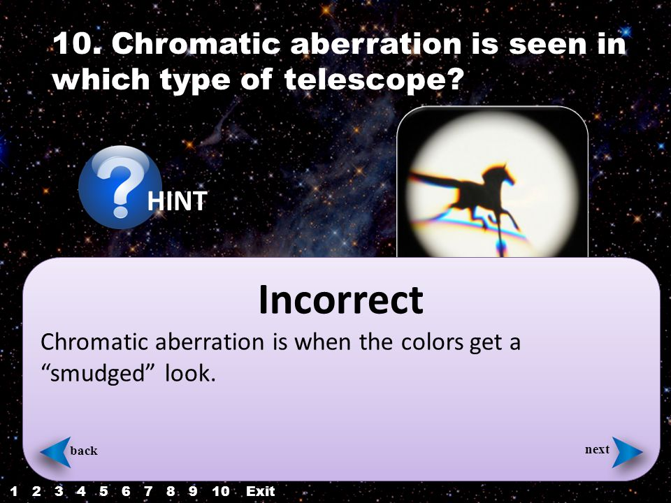 10. Chromatic aberration is seen in which type of telescope.