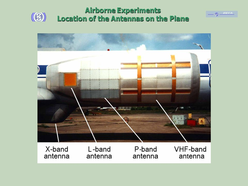 Airborne Experiments Location of the Antennas on the Plane