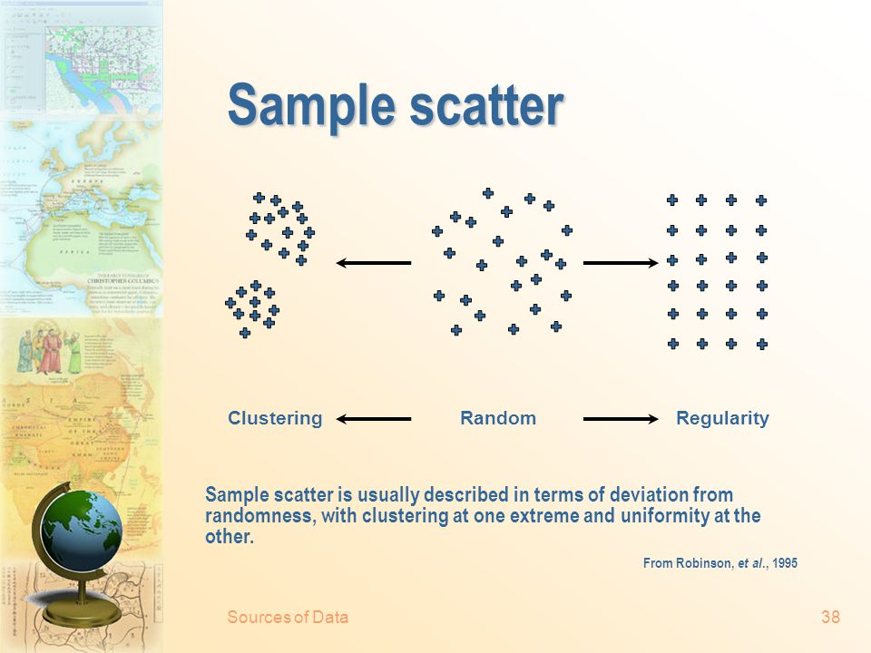Sources of Data37 Sampling Strategy  Spatial distribution Clustered, random and uniform distribution  Sampling strategy Random Systematic Stratified  Sampling theorem - a sampling interval should be less than half the size of target features in a distribution