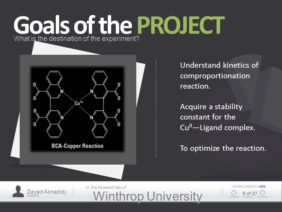 Goals of the PROJECT What is the destination of the experiment.