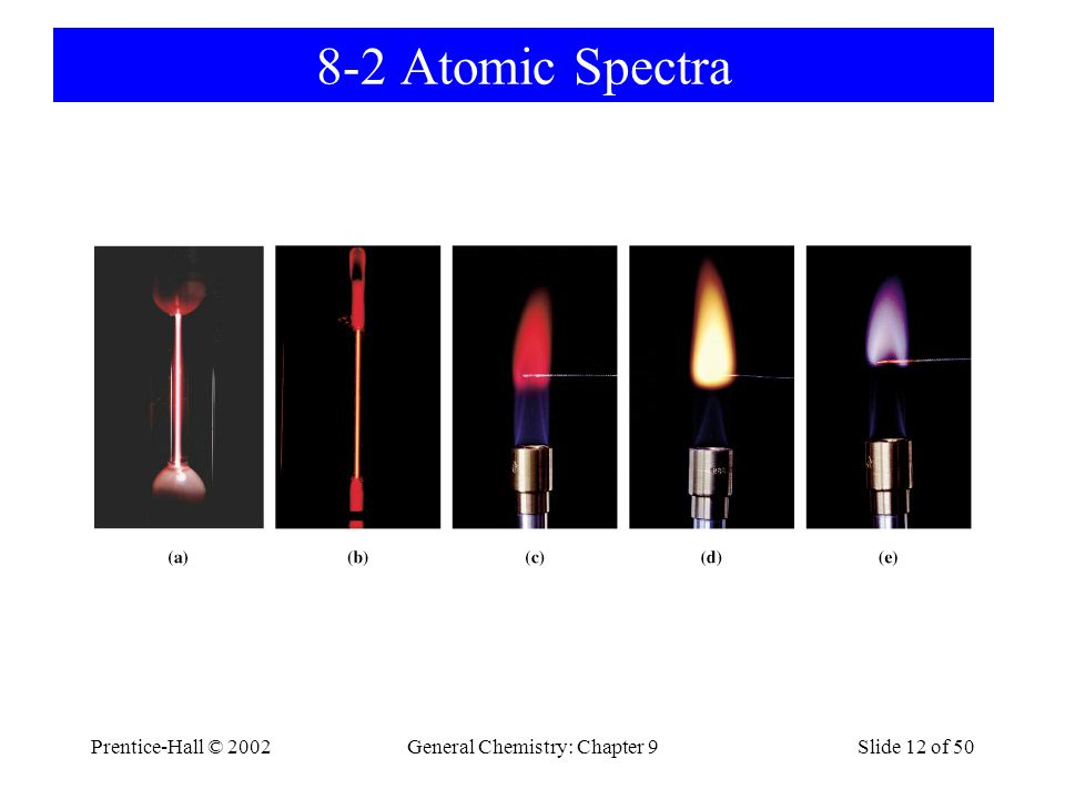Prentice-Hall © 2002General Chemistry: Chapter 9Slide 12 of 50 8-2 Atomic Spectra