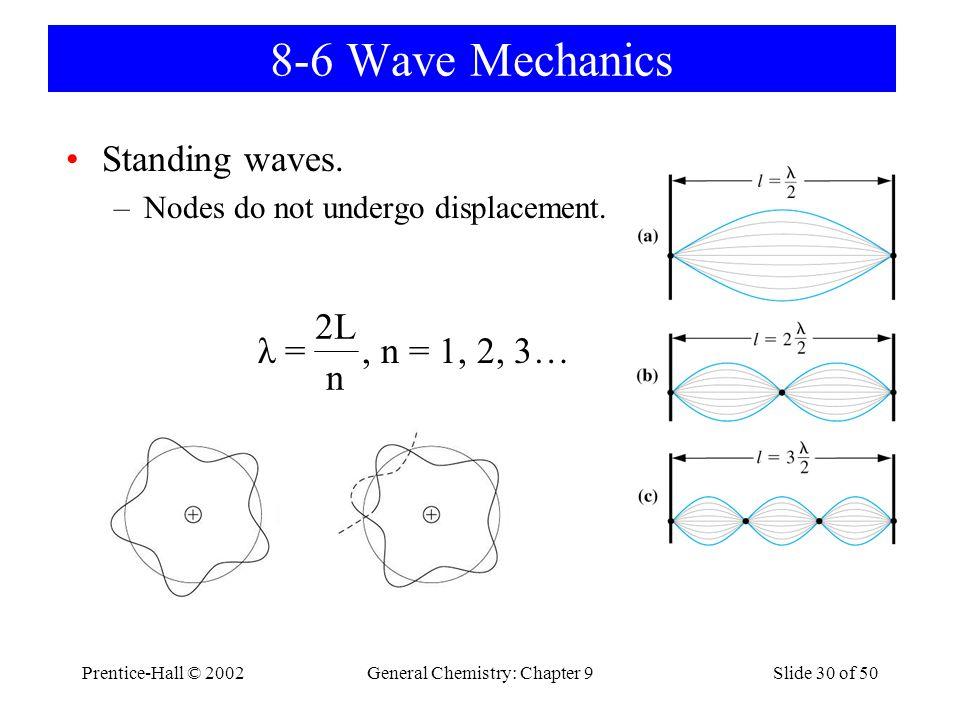 Prentice-Hall © 2002General Chemistry: Chapter 9Slide 30 of 50 8-6 Wave Mechanics 2L n Standing waves.