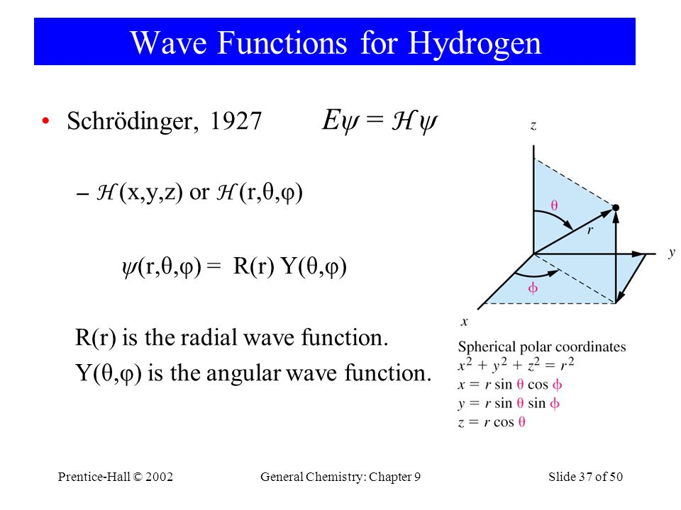 Prentice-Hall © 2002General Chemistry: Chapter 9Slide 37 of 50 Wave Functions for Hydrogen Schrödinger, 1927 Eψ = H ψ –H (x,y,z) or H (r,θ,φ) ψ (r,θ,φ) = R(r) Y(θ,φ) R(r) is the radial wave function.