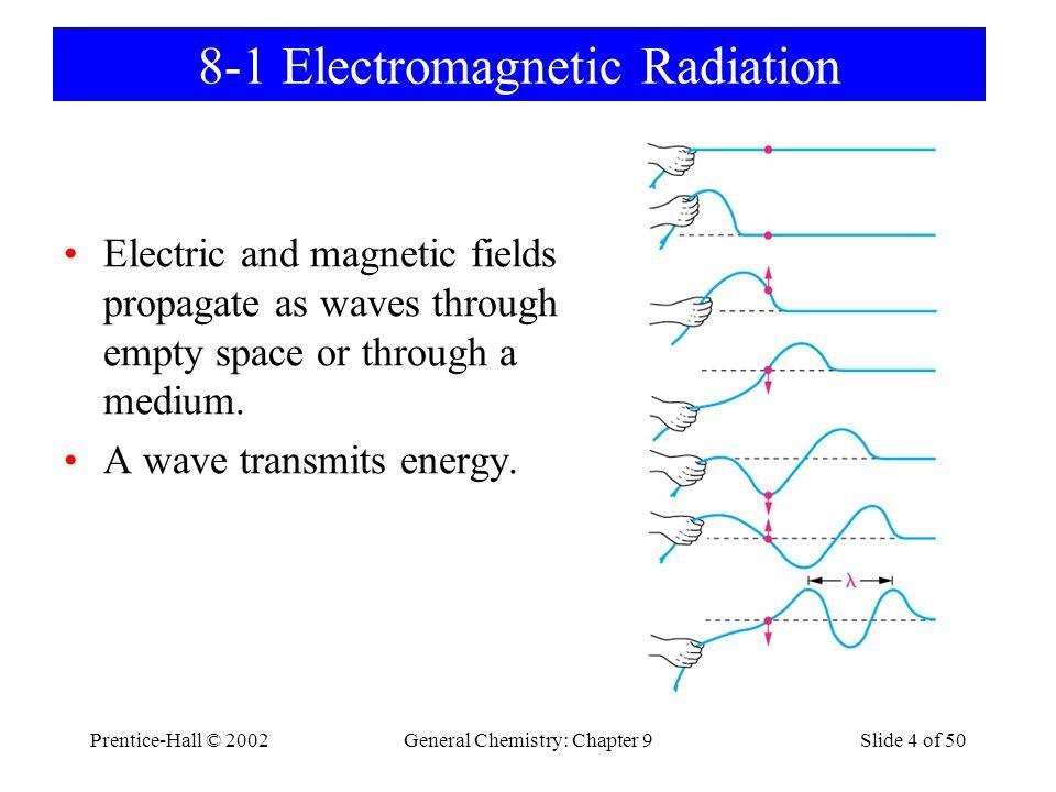 General Chemistry: Chapter 9Slide 25 of 50 Visible atomic emission spectra