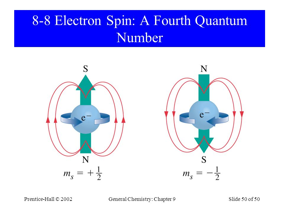 Prentice-Hall © 2002General Chemistry: Chapter 9Slide 50 of 50 8-8 Electron Spin: A Fourth Quantum Number