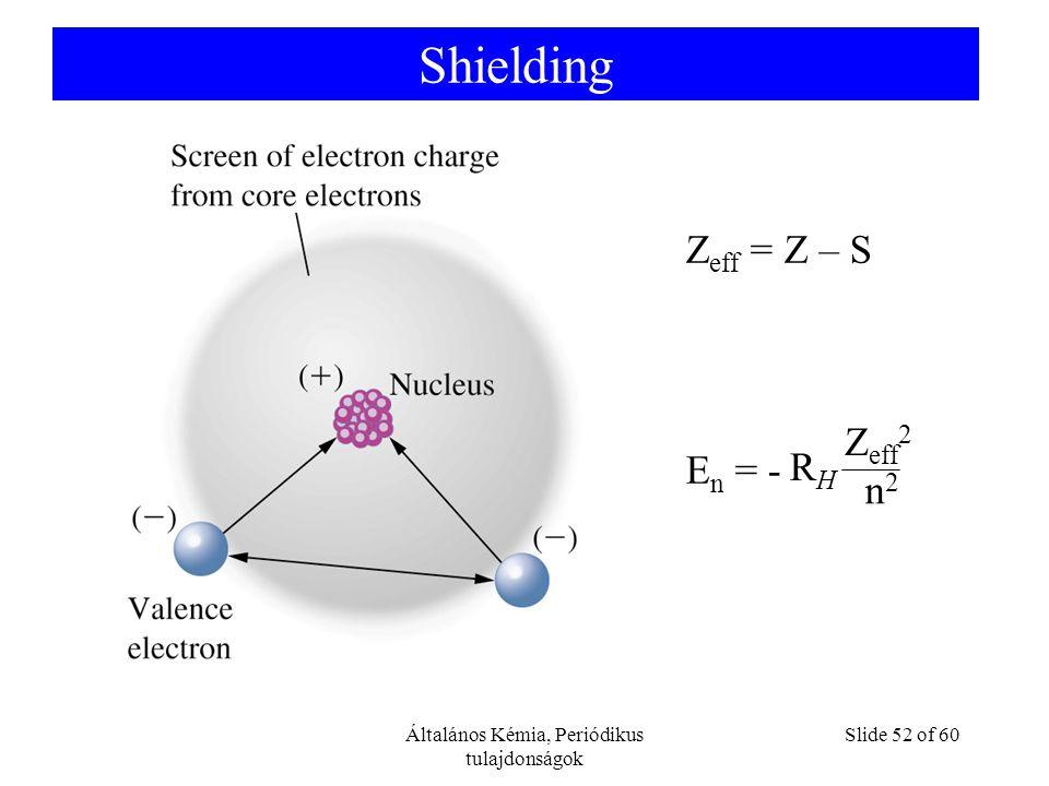 Általános Kémia, Periódikus tulajdonságok Slide 52 of 60 Shielding Z eff = Z – S E n = - RHRH n2n2 Z eff 2