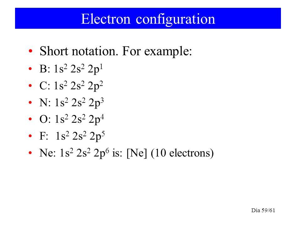 Electron configuration Short notation.