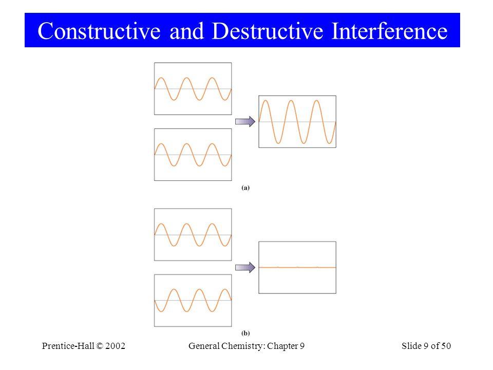 Prentice-Hall © 2002General Chemistry: Chapter 9Slide 20 of 50 8-4 The Bohr Atom (1913) E = -R H n2n2 R H = 2.179.10 -18 J