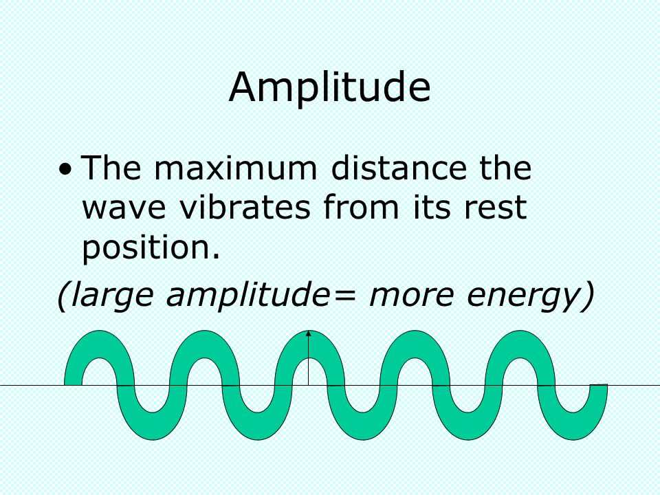Amplitude of Sound Loudness of sound is related to amplitude.