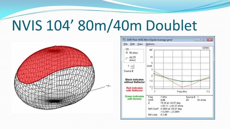 NVIS 104' 80m/40m Doublet
