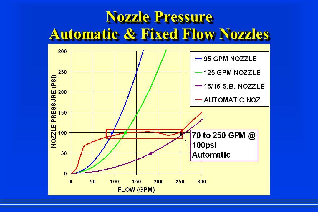 Nozzle Pressure Automatic & Fixed Flow Nozzles