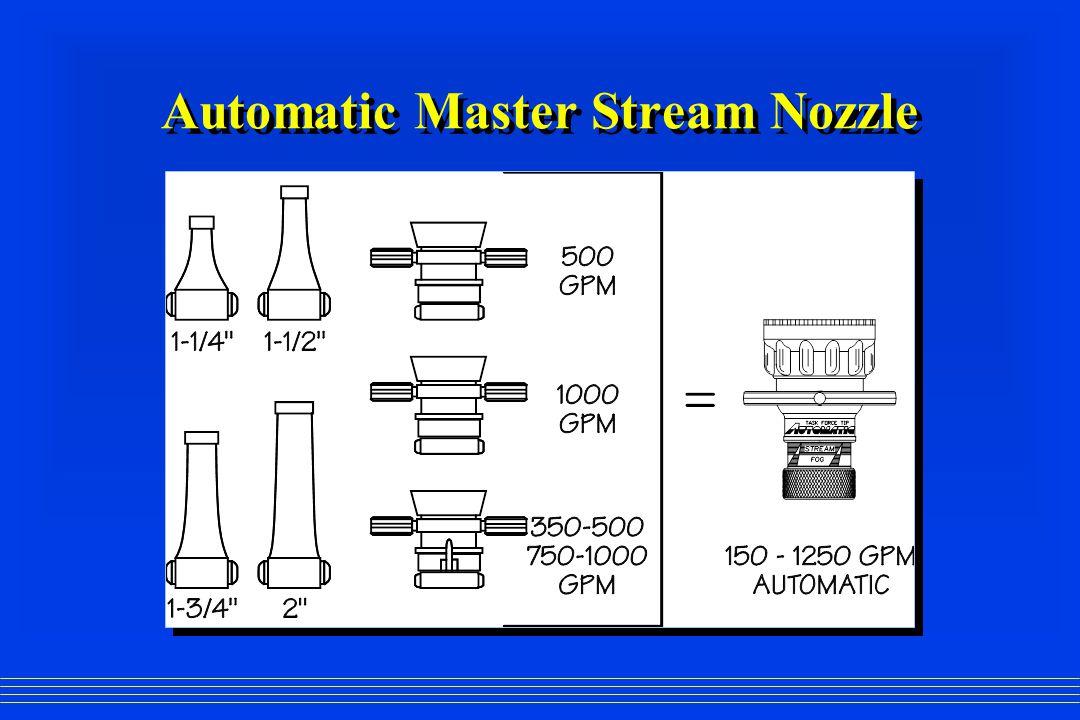 Automatic Master Stream Nozzle