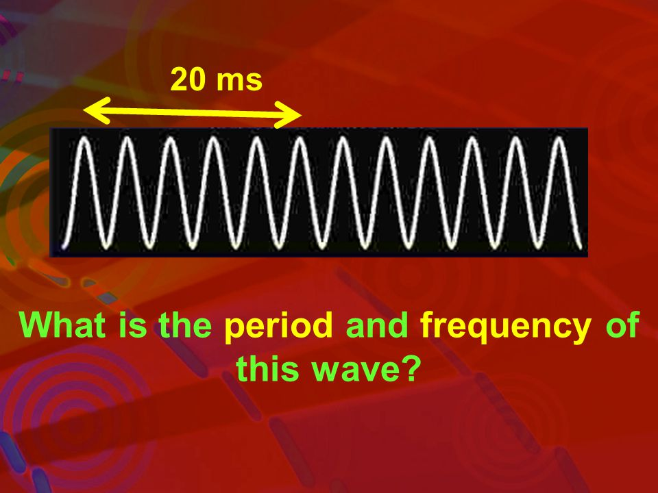20 ms What is the period and frequency of this wave?