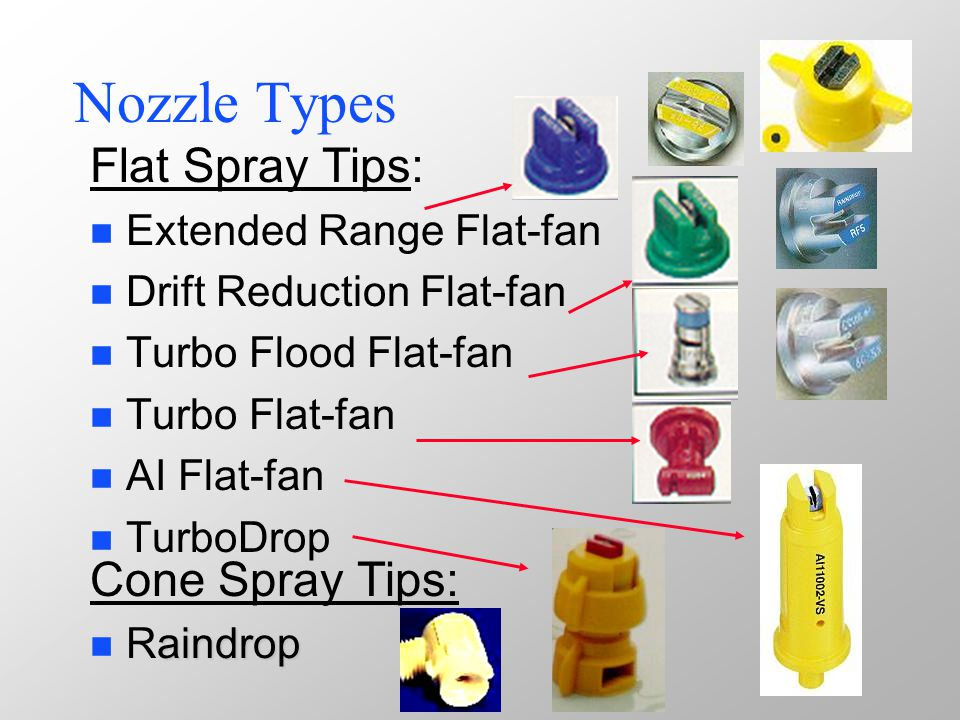 Selecting the proper nozzle Legal issues!!