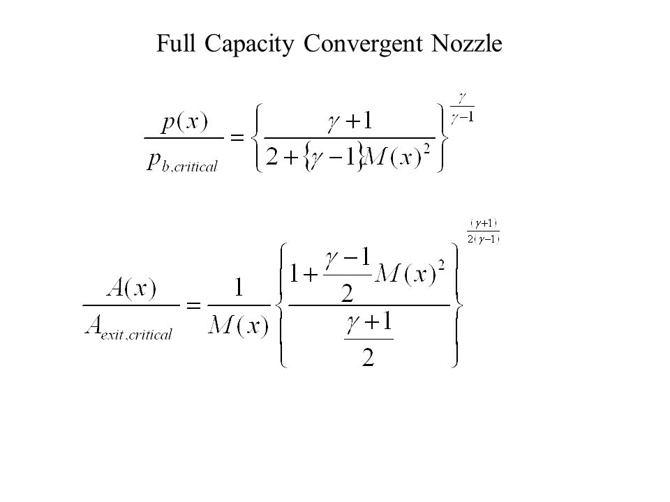 Profile of the Nozzle At design Conditions: