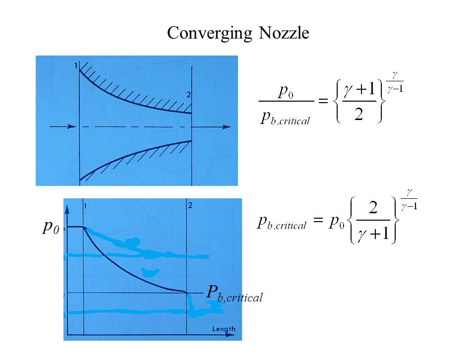 Remarks on Isentropic Nozzle Design Length of the nozzle is immaterial for an isentropic nozzle.