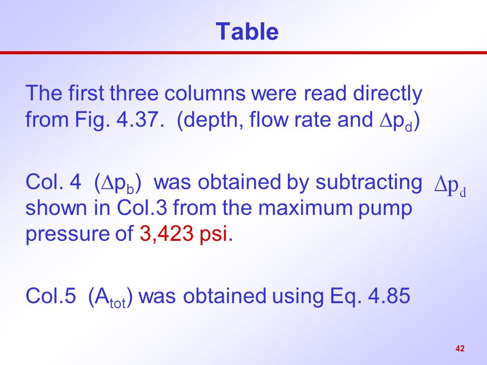 42 Table The first three columns were read directly from Fig. 4.37. (depth, flow rate and  p d ) Col. 4 (  p b ) was obtained by subtracting shown i
