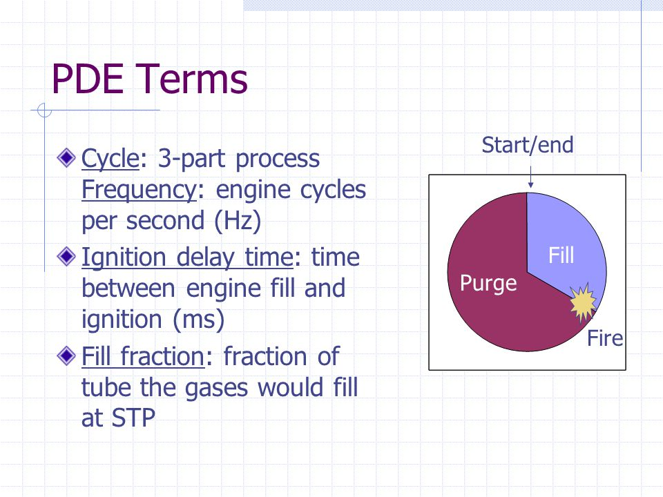 PDE Terms Cycle: 3-part process Frequency: engine cycles per second (Hz) Ignition delay time: time between engine fill and ignition (ms) Fill fraction