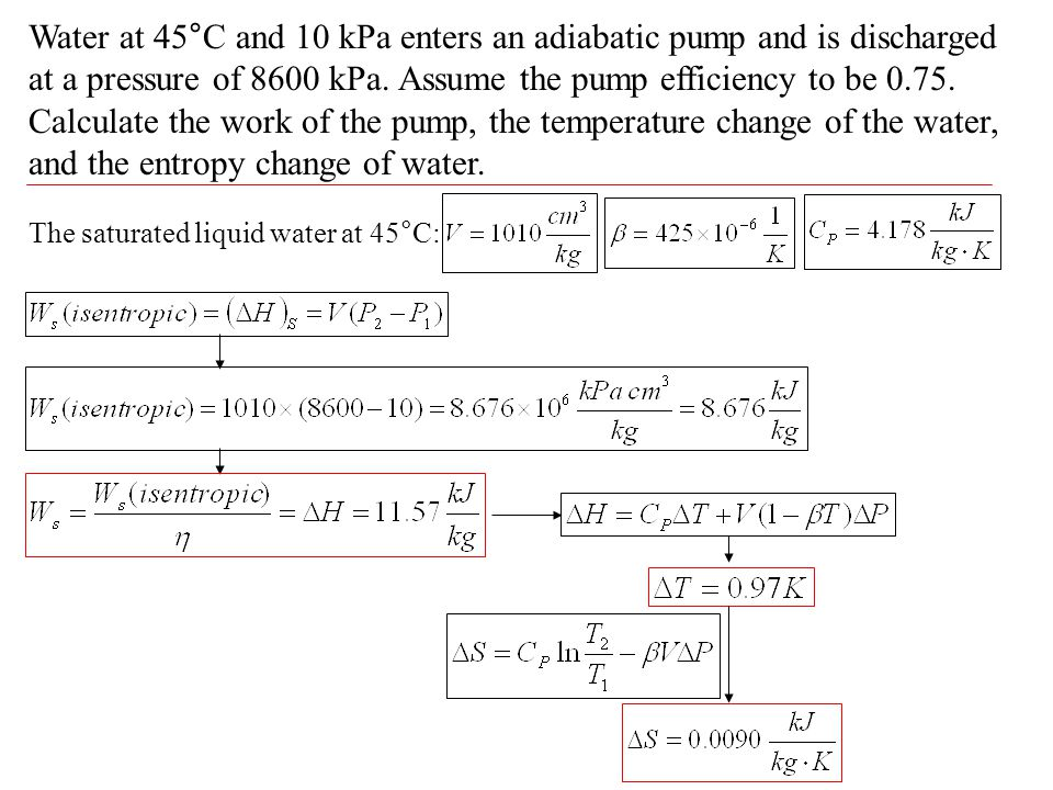 Water at 45°C and 10 kPa enters an adiabatic pump and is discharged at a pressure of 8600 kPa. Assume the pump efficiency to be 0.75. Calculate the wo