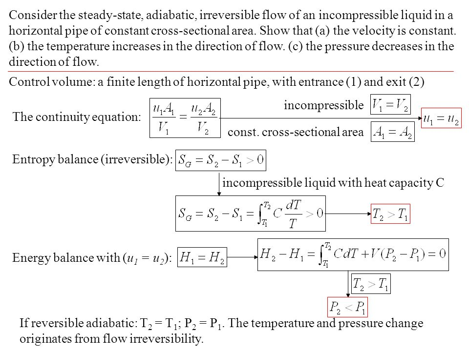 Consider the steady-state, adiabatic, irreversible flow of an incompressible liquid in a horizontal pipe of constant cross-sectional area. Show that (